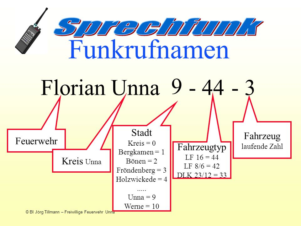 Funkrufnamen Florian Unna 9 - 44 - 3 Sprechfunk Stadt Fahrzeug