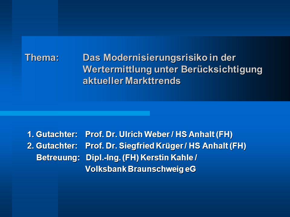 Thema:. Das Modernisierungsrisiko in der