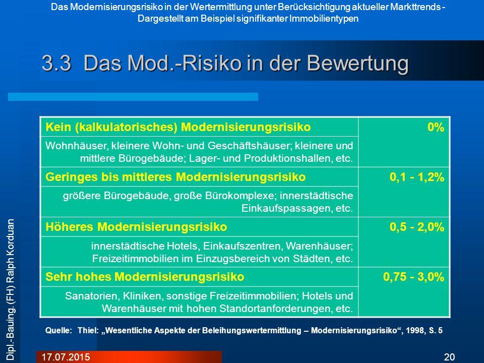 3.3 Das Mod.-Risiko in der Bewertung