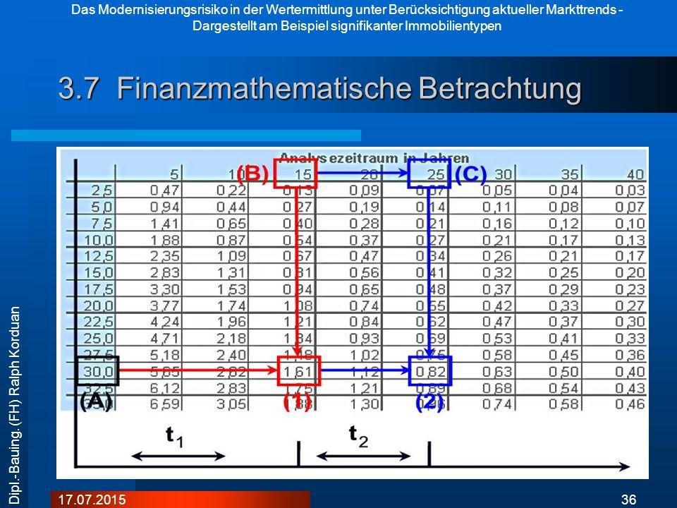 3.7 Finanzmathematische Betrachtung