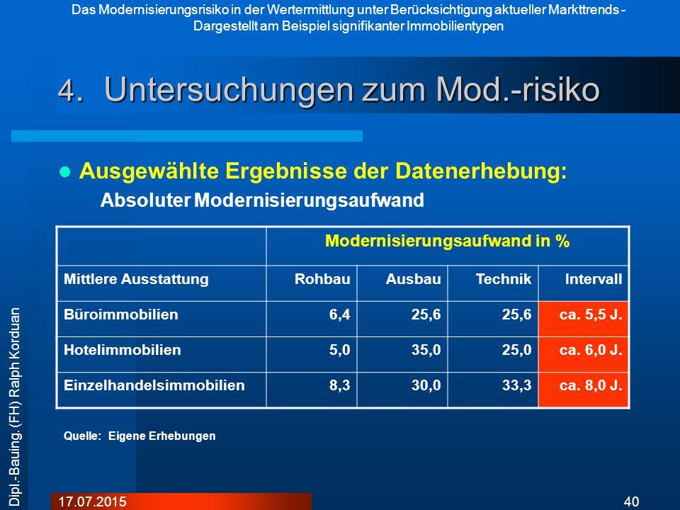 4. Untersuchungen zum Mod.-risiko