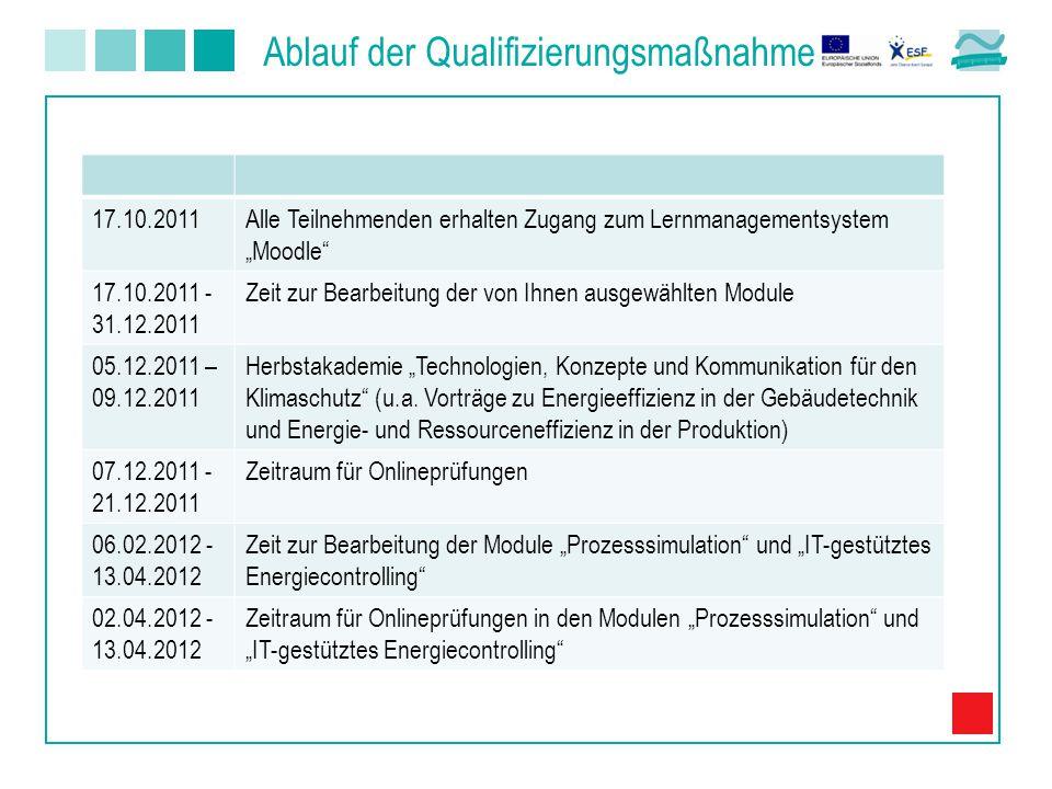 Ablauf der Qualifizierungsmaßnahme
