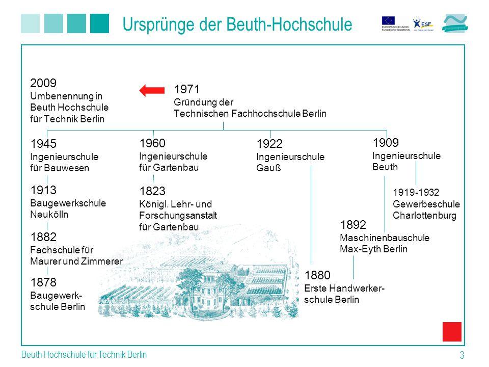 Ursprünge der Beuth-Hochschule