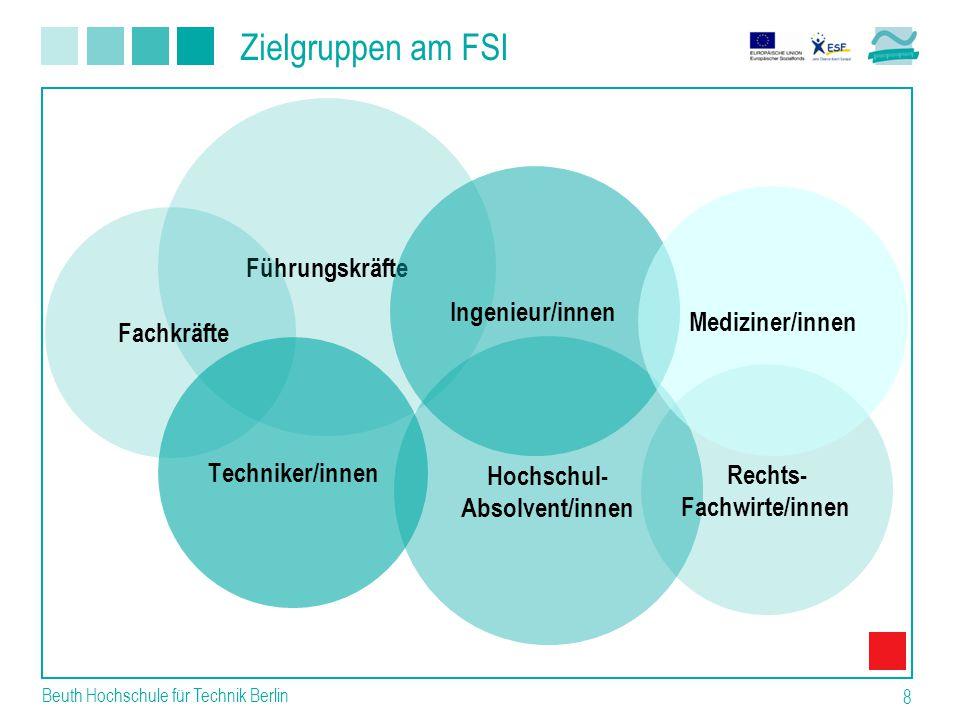 Zielgruppen am FSI Führungskräfte Ingenieur/innen Mediziner/innen