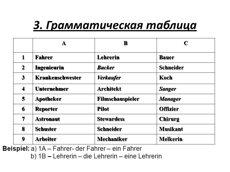 3. Грамматическая таблица
