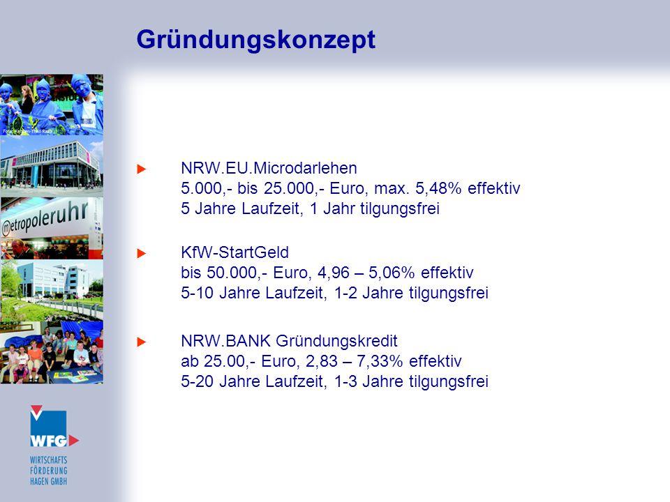 Gründungskonzept NRW.EU.Microdarlehen 5.000,- bis 25.000,- Euro, max. 5,48% effektiv 5 Jahre Laufzeit, 1 Jahr tilgungsfrei.