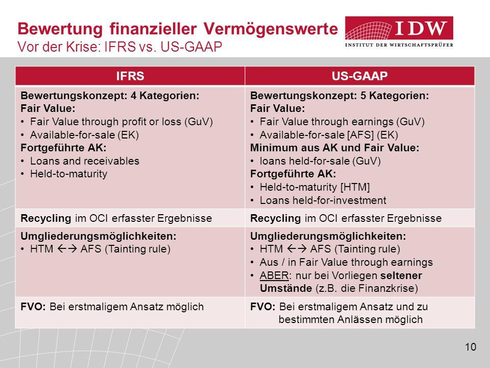Bewertung finanzieller Vermögenswerte Vor der Krise: IFRS vs. US-GAAP