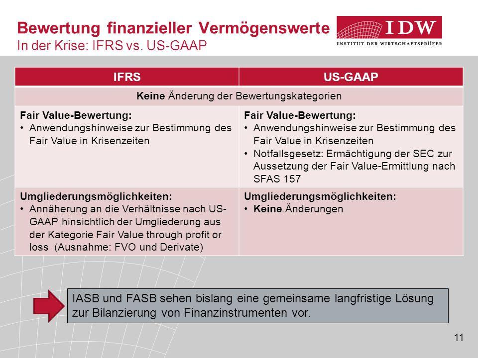 Bewertung finanzieller Vermögenswerte In der Krise: IFRS vs. US-GAAP