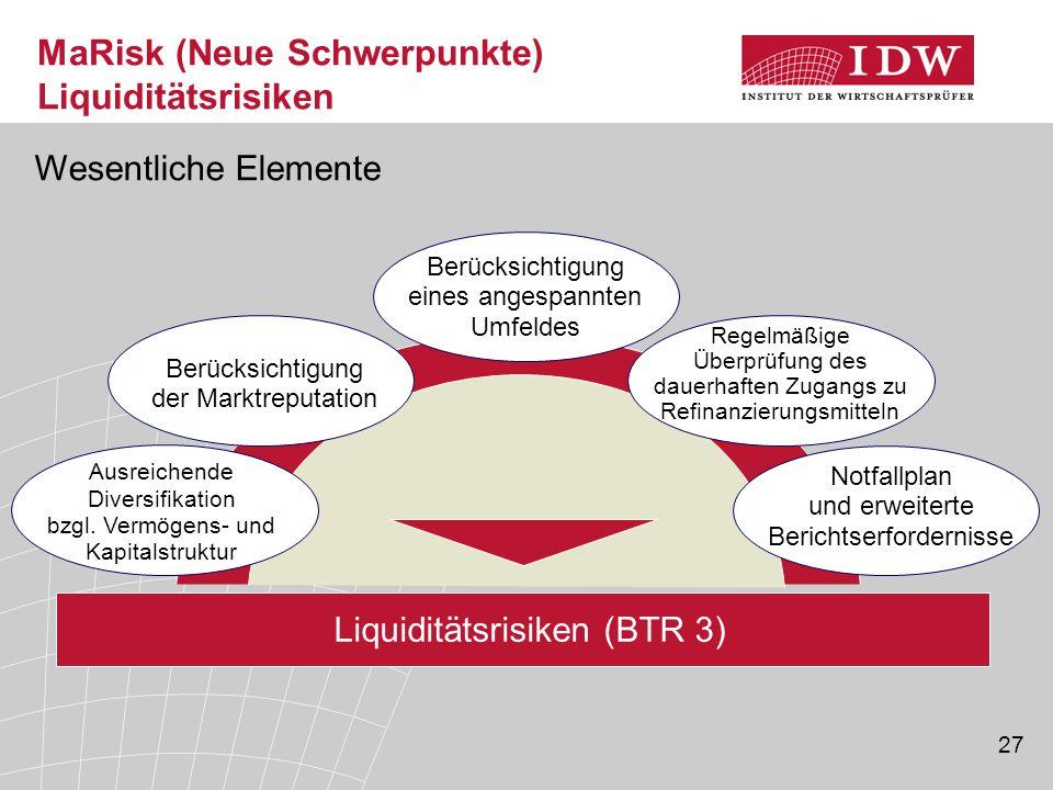 MaRisk (Neue Schwerpunkte) Liquiditätsrisiken