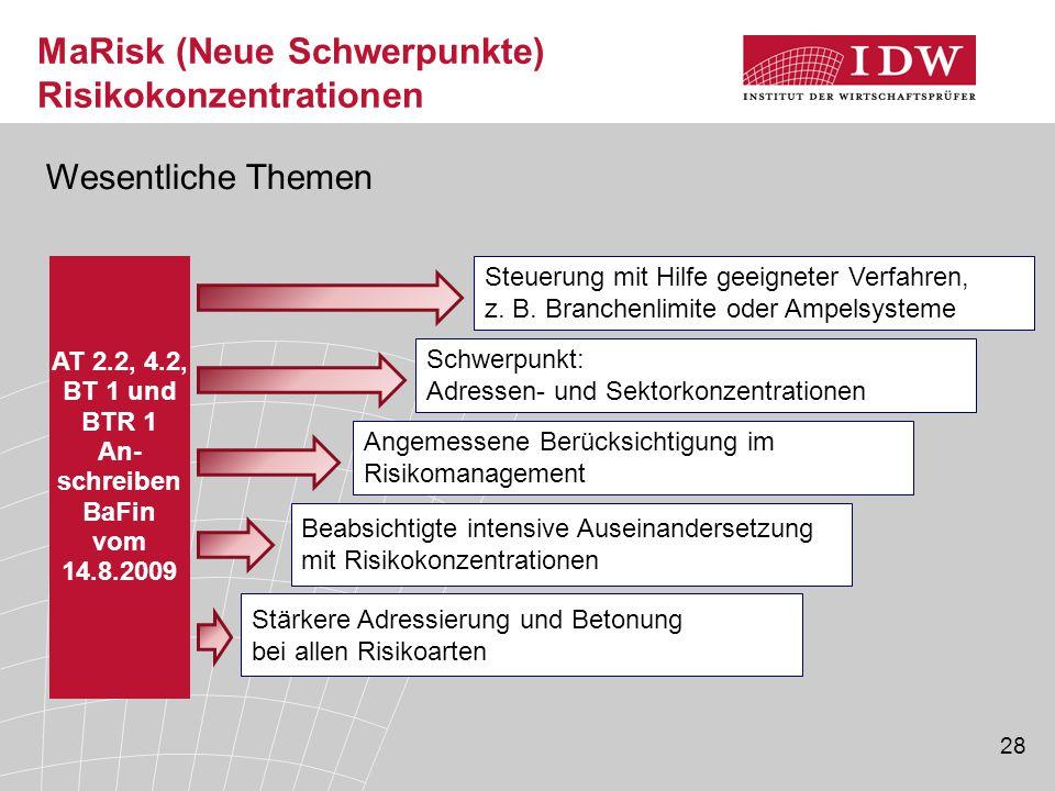 MaRisk (Neue Schwerpunkte) Risikokonzentrationen