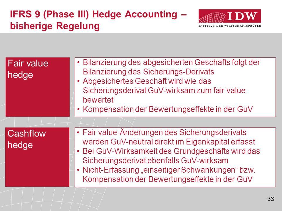 IFRS 9 (Phase III) Hedge Accounting – bisherige Regelung