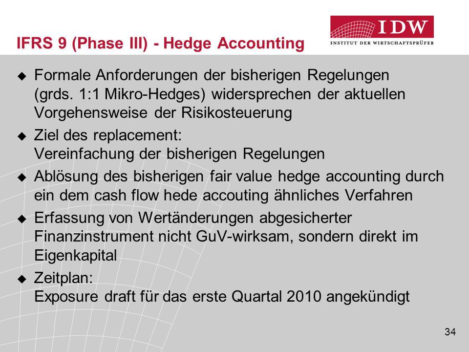 IFRS 9 (Phase III) - Hedge Accounting