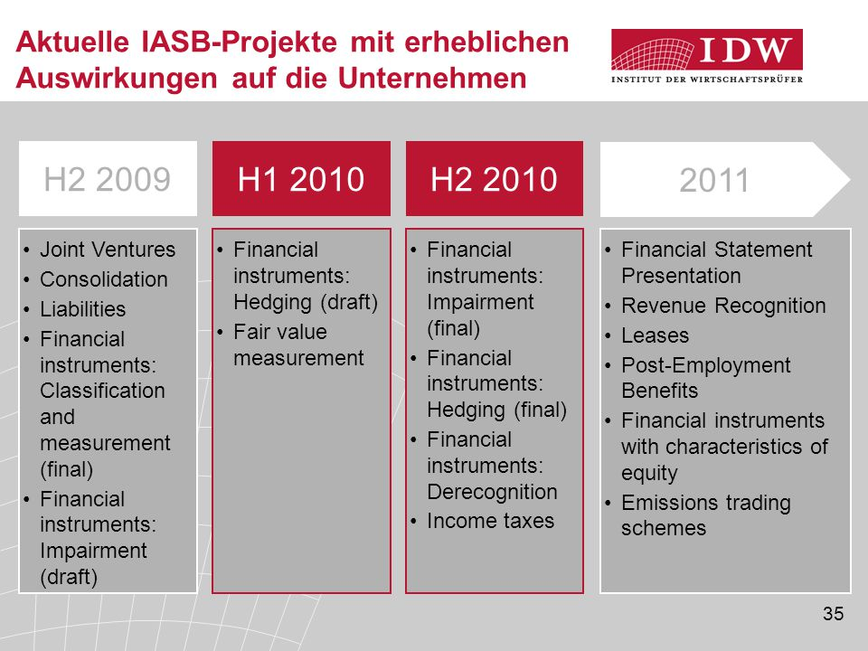 Aktuelle IASB-Projekte mit erheblichen Auswirkungen auf die Unternehmen