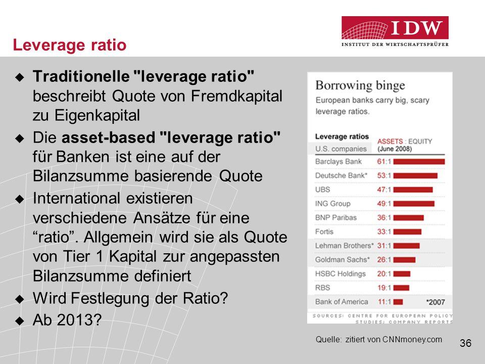 Leverage ratio Traditionelle leverage ratio beschreibt Quote von Fremdkapital zu Eigenkapital.