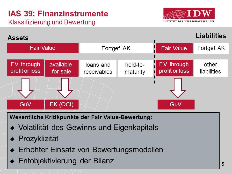 IAS 39: Finanzinstrumente Klassifizierung und Bewertung
