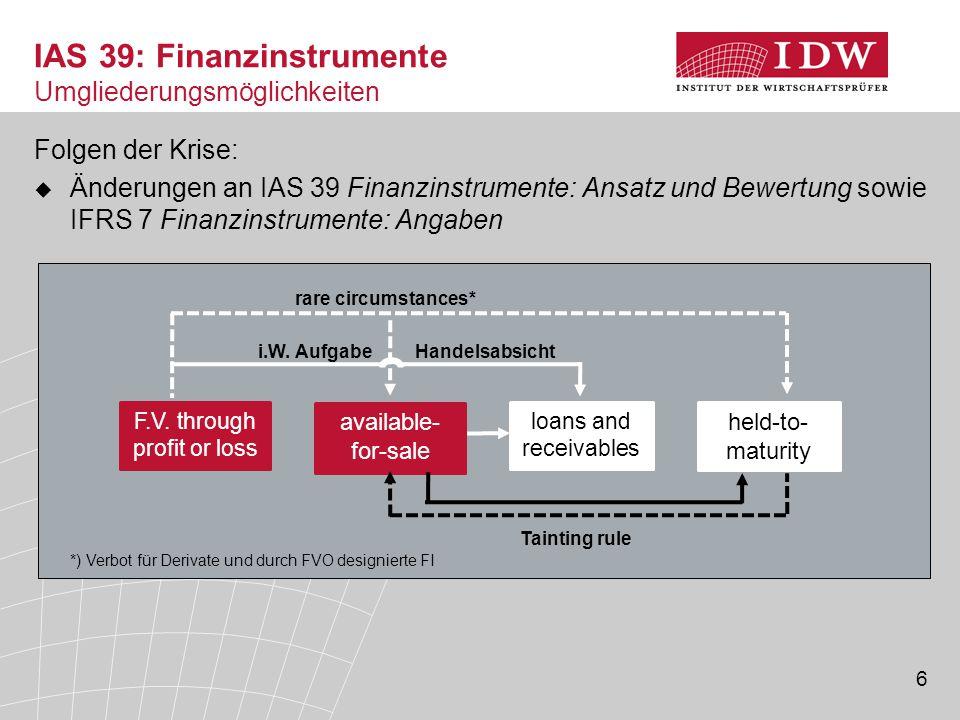 IAS 39: Finanzinstrumente Umgliederungsmöglichkeiten
