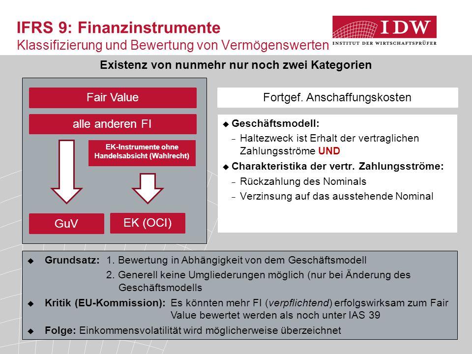 IFRS 9: Finanzinstrumente Klassifizierung und Bewertung von Vermögenswerten