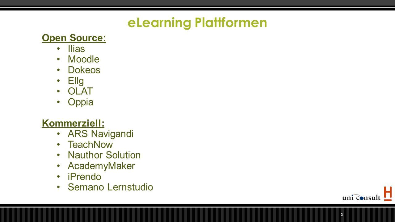 eLearning Plattformen