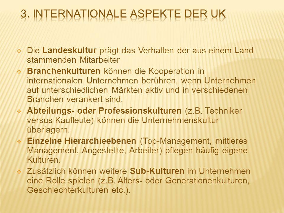 3. Internationale Aspekte der UK