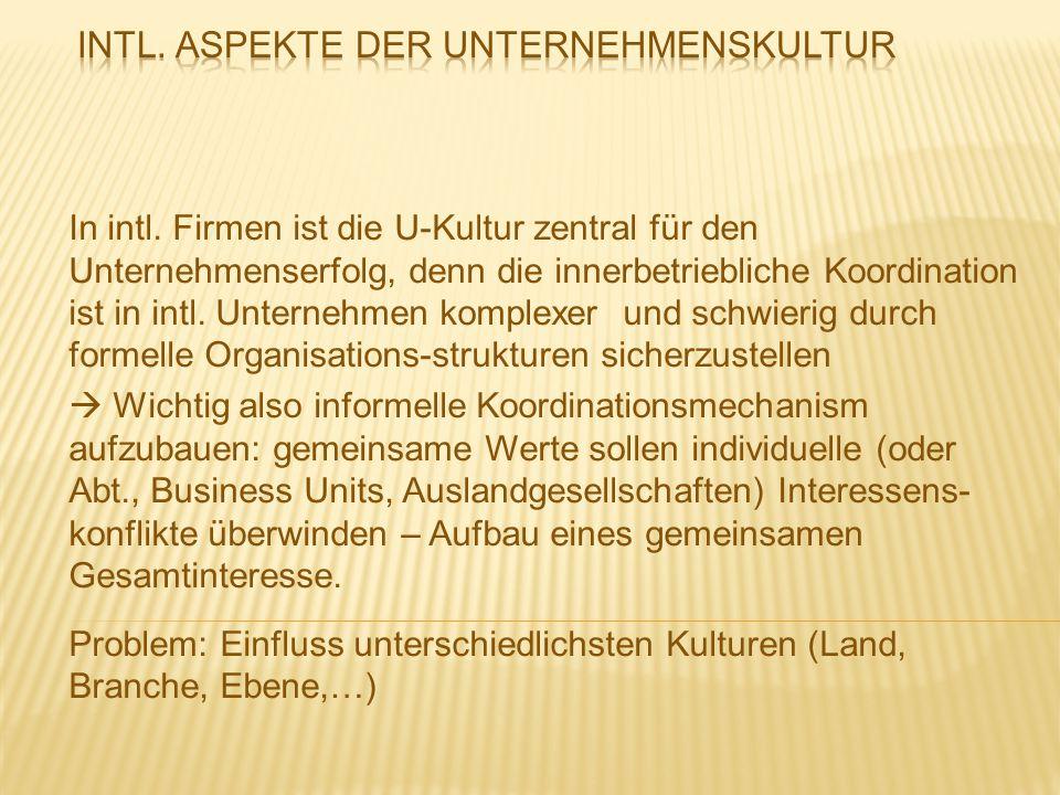 Intl. Aspekte der Unternehmenskultur