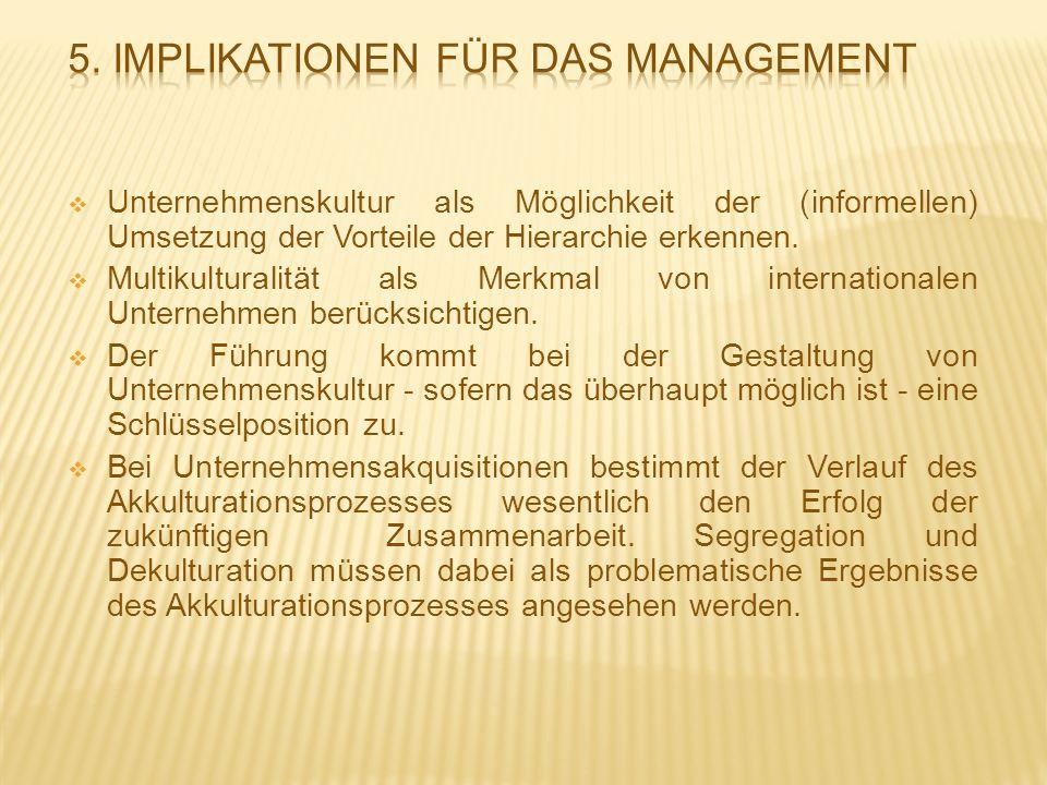 5. Implikationen für das Management