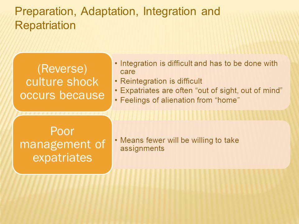 Preparation, Adaptation, Integration and Repatriation