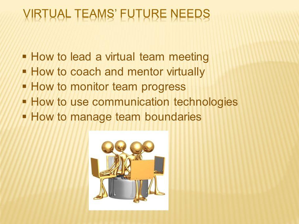 Virtual Teams' Future Needs