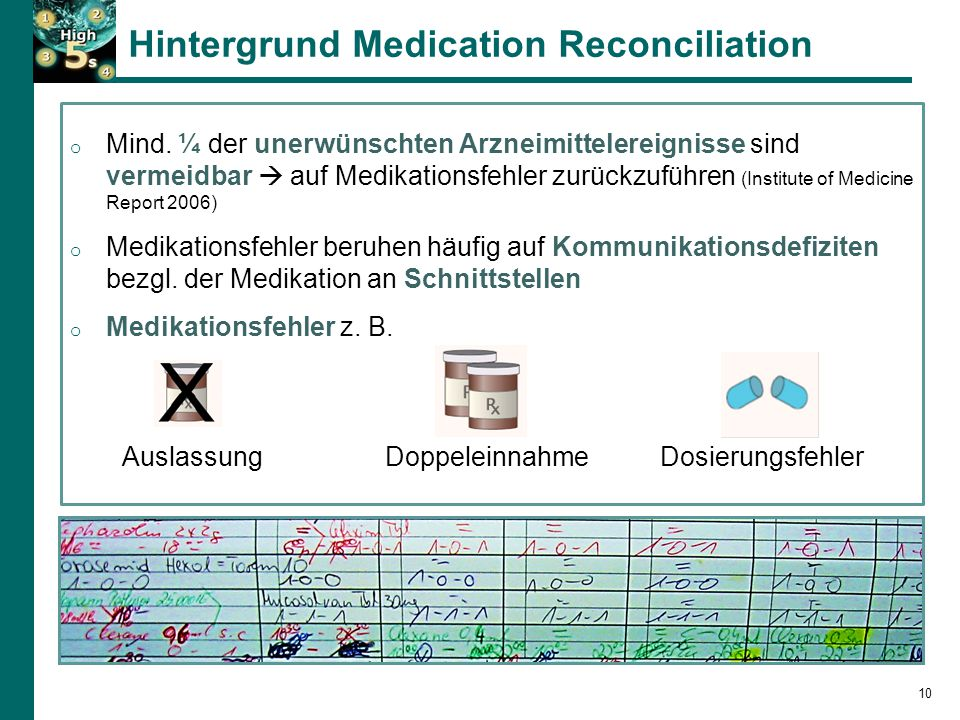 Hintergrund Medication Reconciliation