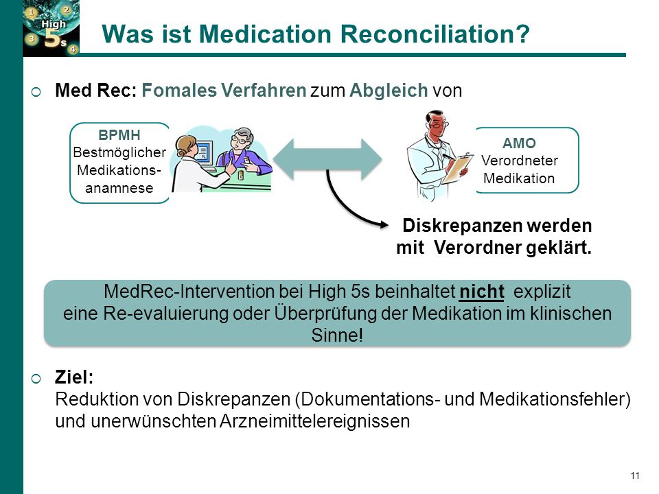 Was ist Medication Reconciliation