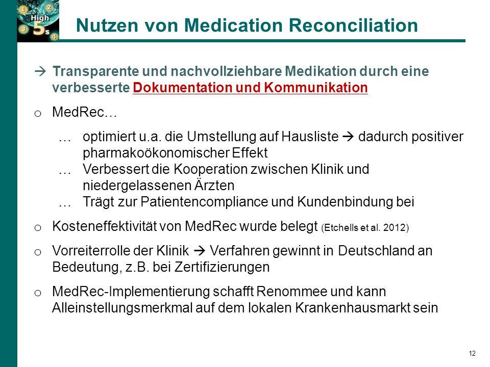 Nutzen von Medication Reconciliation