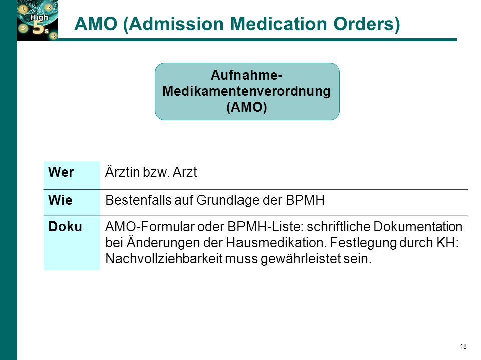 Aufnahme-Medikamentenverordnung (AMO)