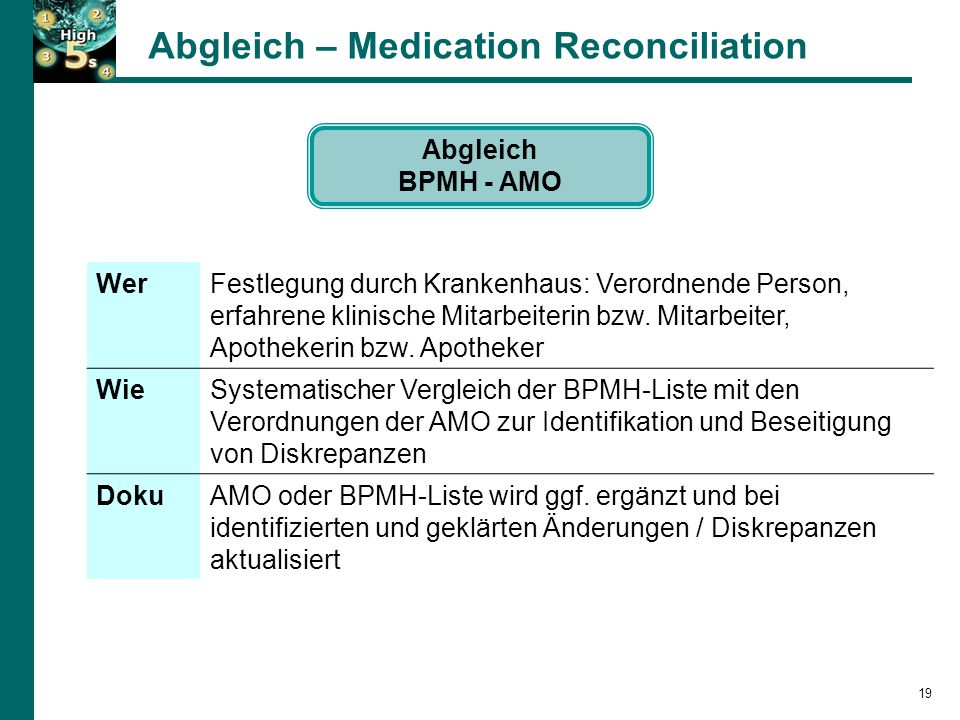 Abgleich – Medication Reconciliation