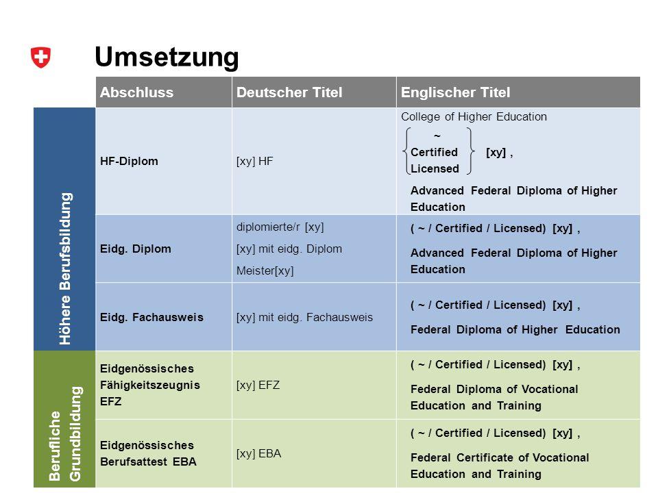 Umsetzung Abschluss Deutscher Titel Englischer Titel