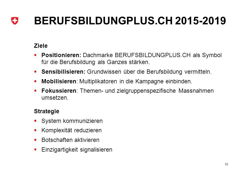 BERUFSBILDUNGPLUS.CH 2015-2019