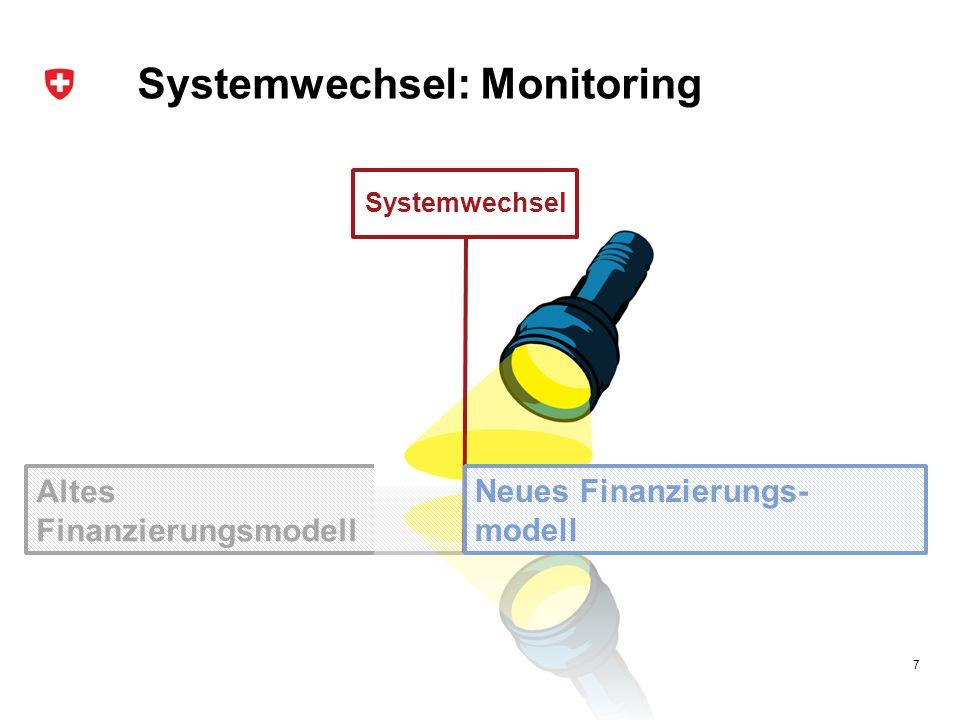 Systemwechsel: Monitoring