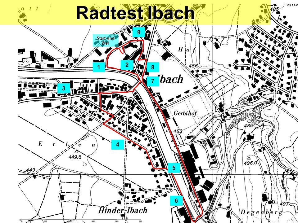 Radtest Ibach 9 Start und Ziel 2 1 8 7 3 4 5 6