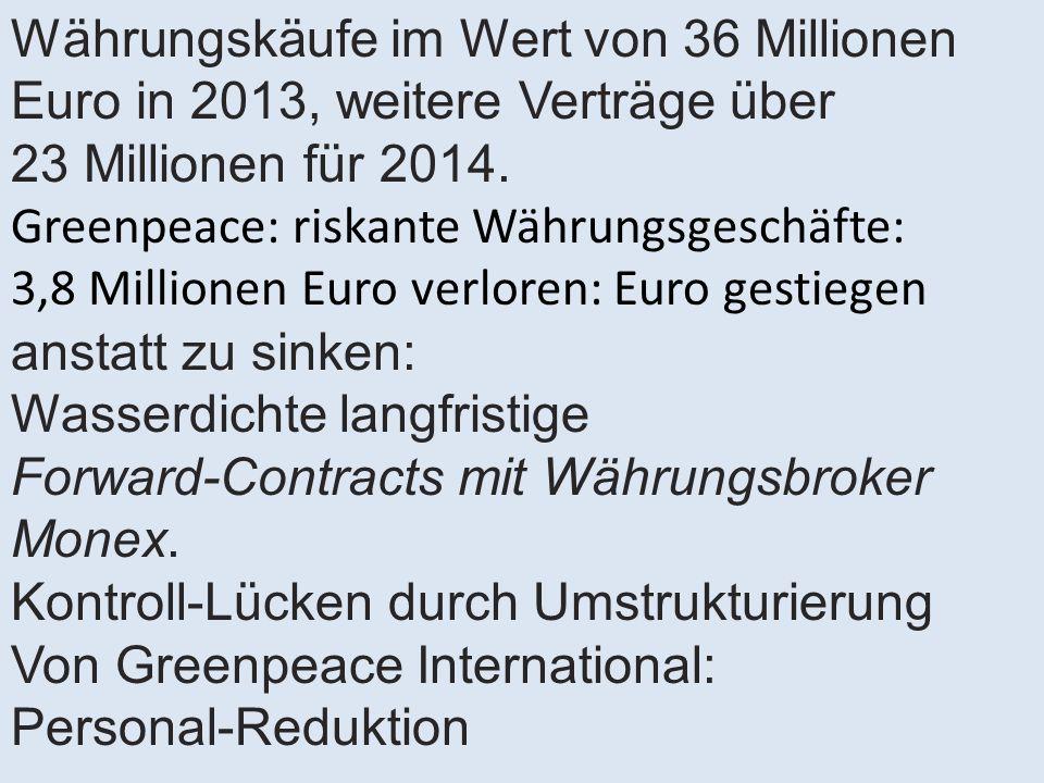 Währungskäufe im Wert von 36 Millionen Euro in 2013, weitere Verträge über 23 Millionen für 2014.