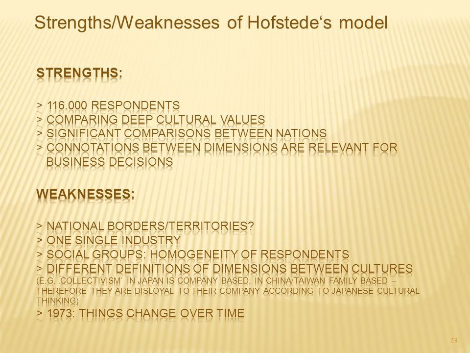 Strengths/Weaknesses of Hofstede's model