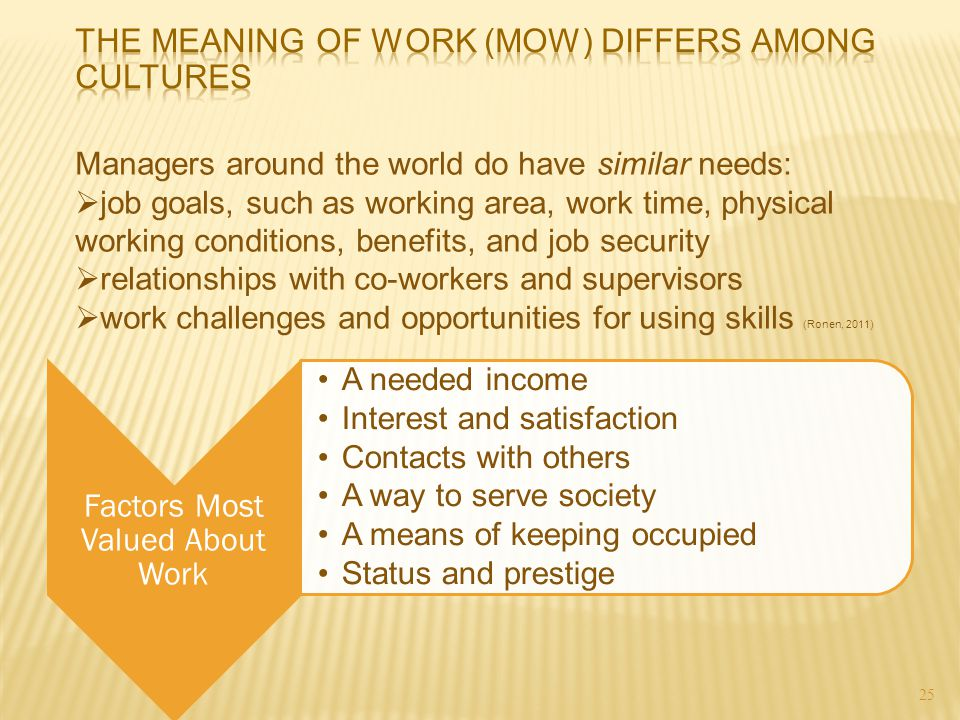 Factors Most Valued About Work