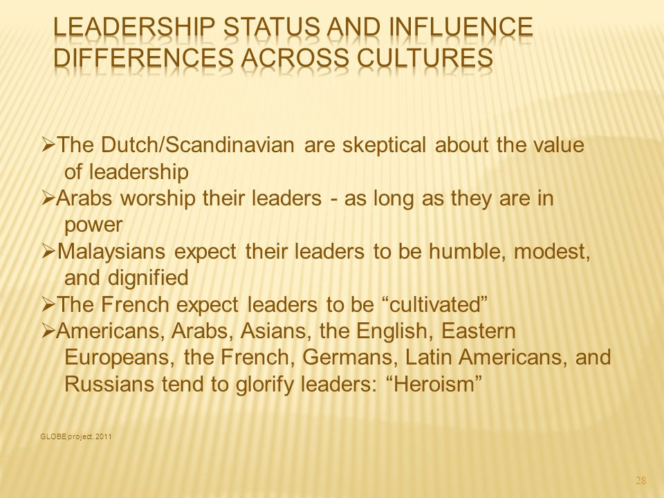 Leadership Status and Influence differences Across Cultures