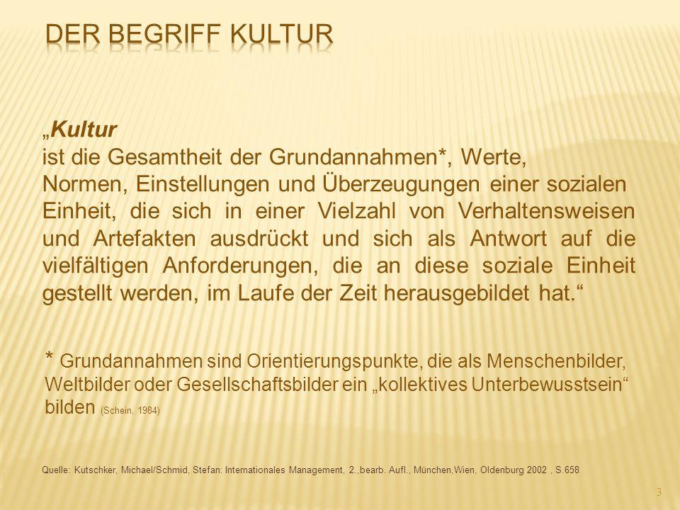 """Der Begriff Kultur """"Kultur"""