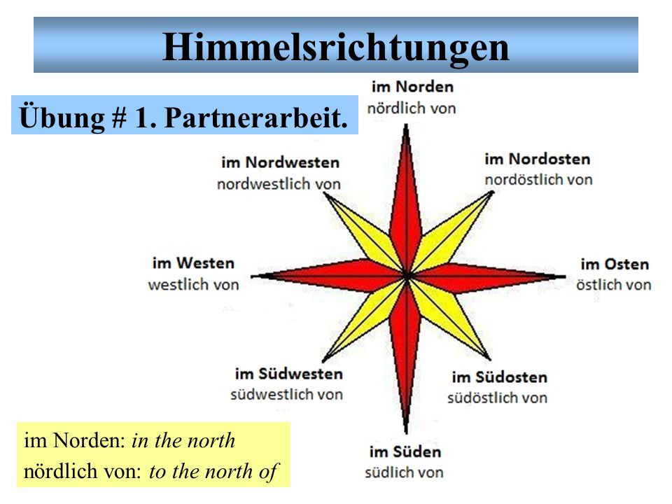 Himmelsrichtungen Übung # 1. Partnerarbeit. im Norden: in the north