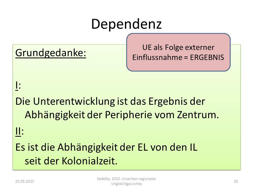 Dependenz Grundgedanke: I: