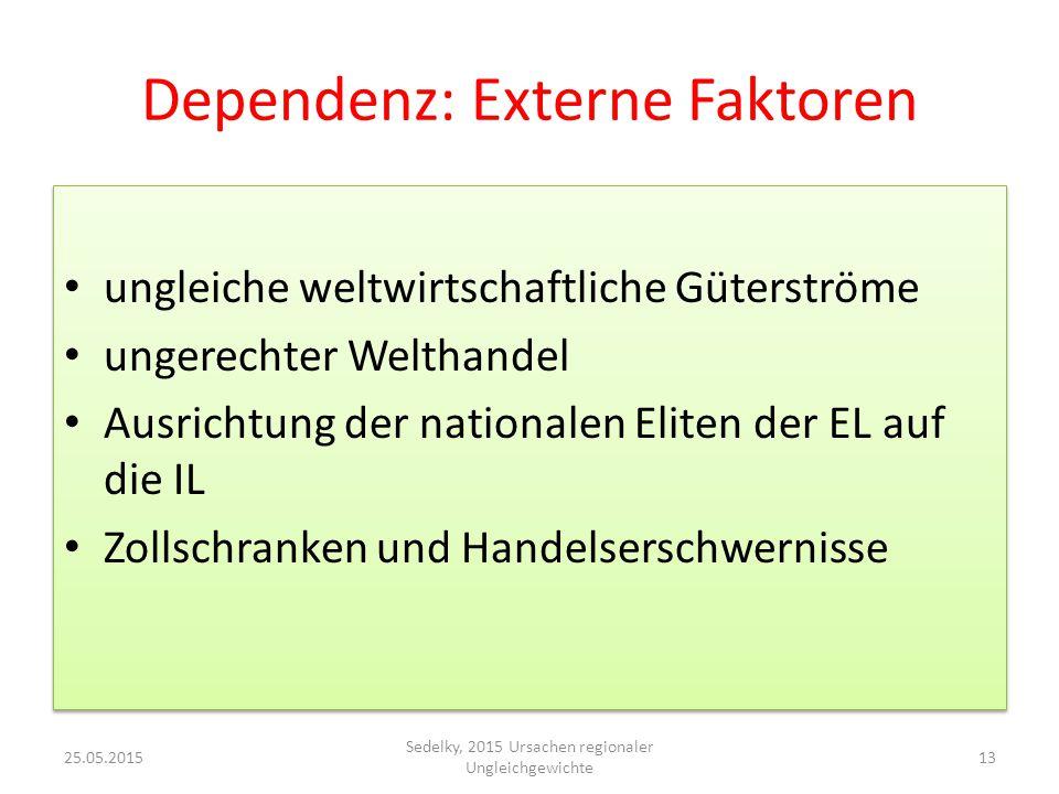 Dependenz: Externe Faktoren