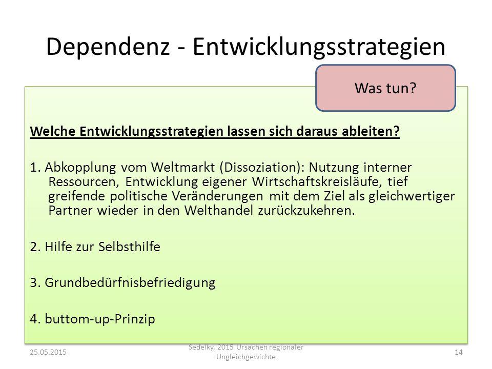Dependenz - Entwicklungsstrategien