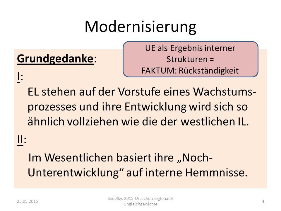 Modernisierung UE als Ergebnis interner Strukturen = FAKTUM: Rückständigkeit.