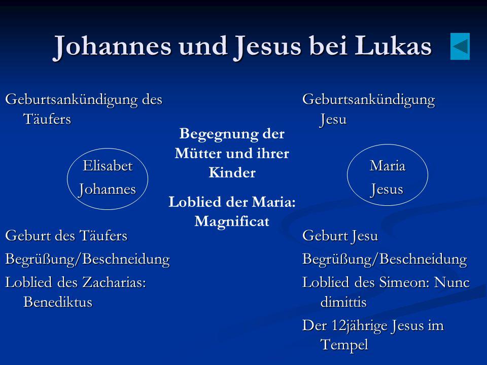 Johannes und Jesus bei Lukas