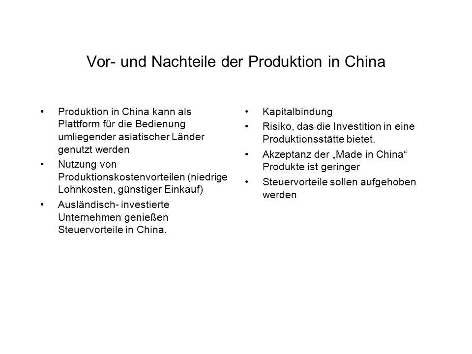 Vor- und Nachteile der Produktion in China