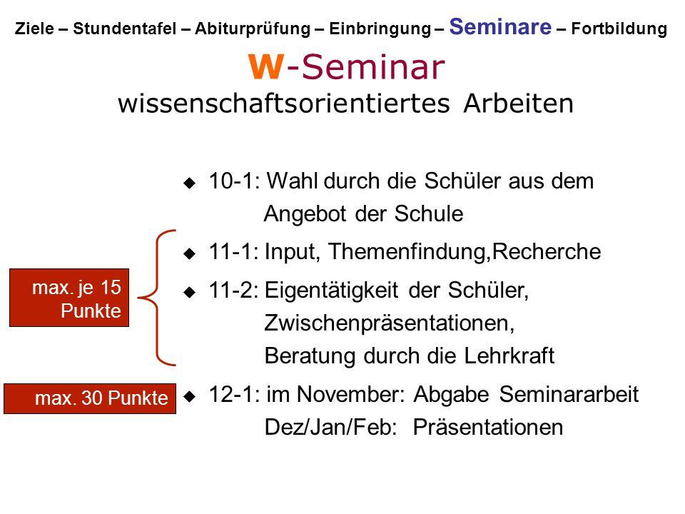 W-Seminar wissenschaftsorientiertes Arbeiten