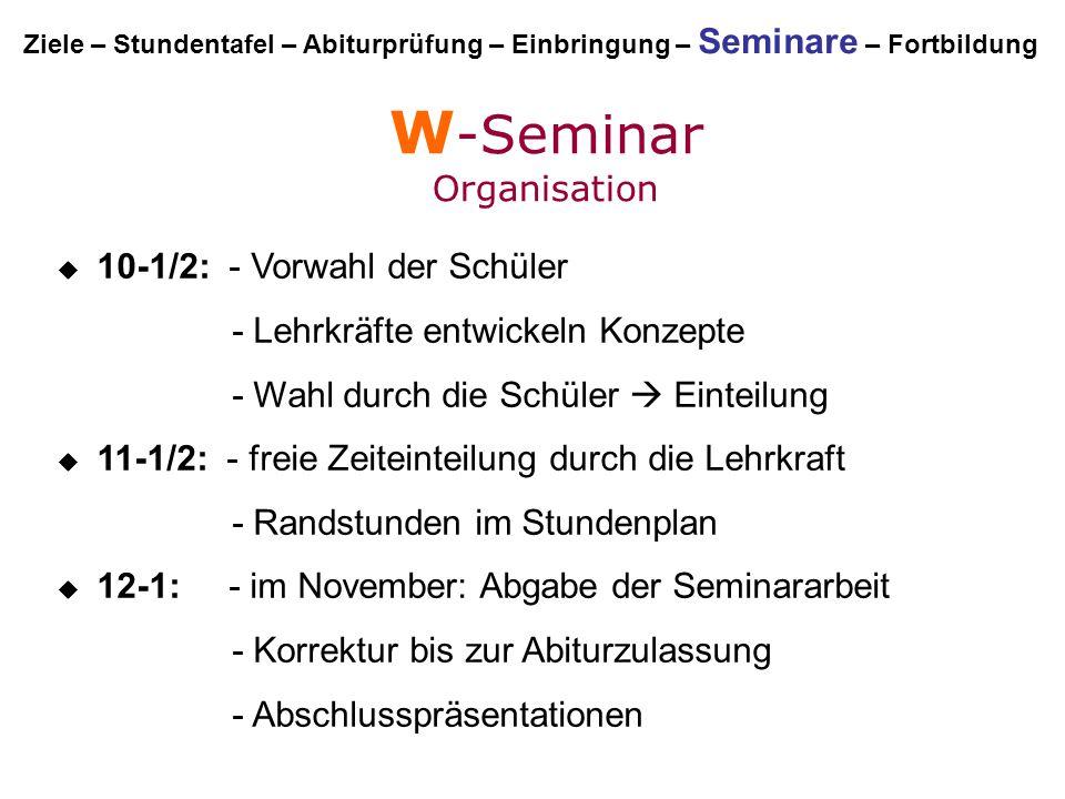 W-Seminar Organisation